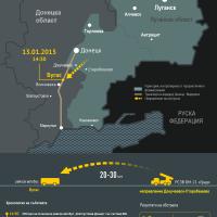 Разстрелът до град Волноваха: как бяха убити цивилни граждани